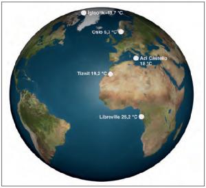 Şekil 1.5.3 Kutuplara gidildikçe genel olarak sıcaklık azalır.