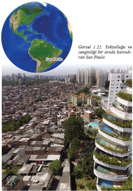 Görsel 1.22 Yoksulluğu ve zenginliği bir arada barındıran Sao Paulo