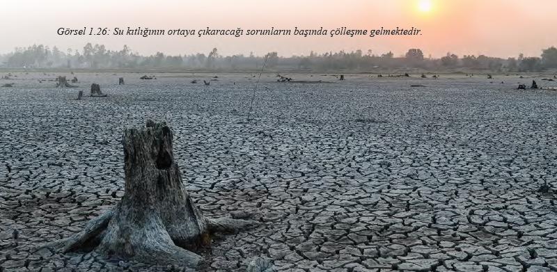 Görsel 1.26 Su kıtlığının ortaya çıkaracağı sorunların başında çölleşme gelmektedir.