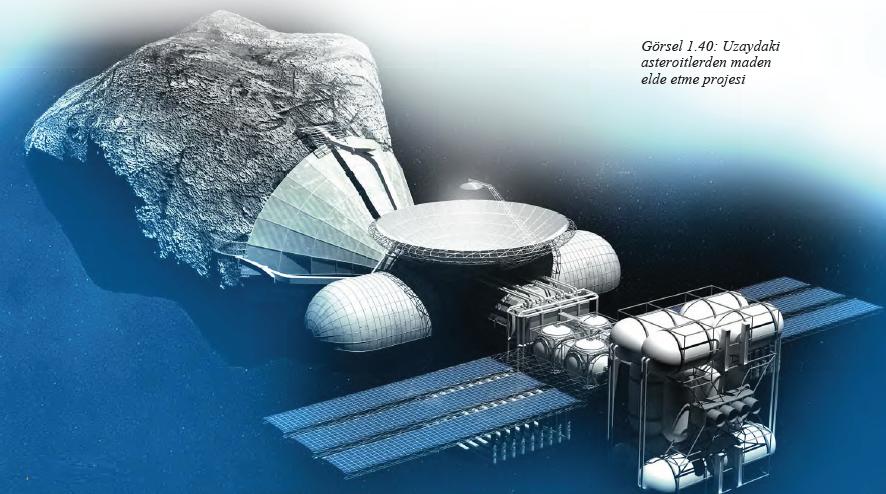 Görsel 1.40 Uzaydaki asteroitlerden maden elde etme projesi