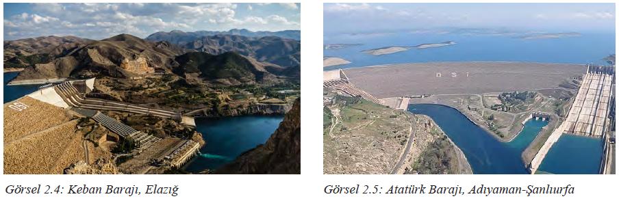 Görsel 2.4 Keban Barajı, Elazığ - Görsel 2.5 Atatürk Barajı, Adıyaman-Şanlıurfa