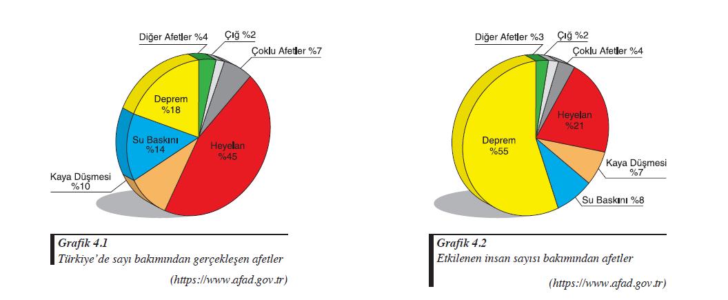 Grafik 4.1 - Grafik 4.2